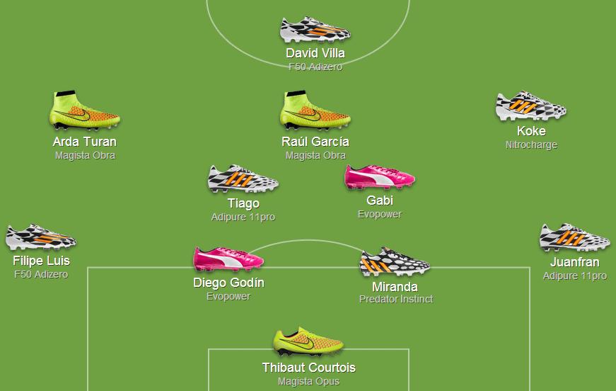 chuteiras-atletico-madrid-champions-league